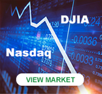 DJIA Marketwatch